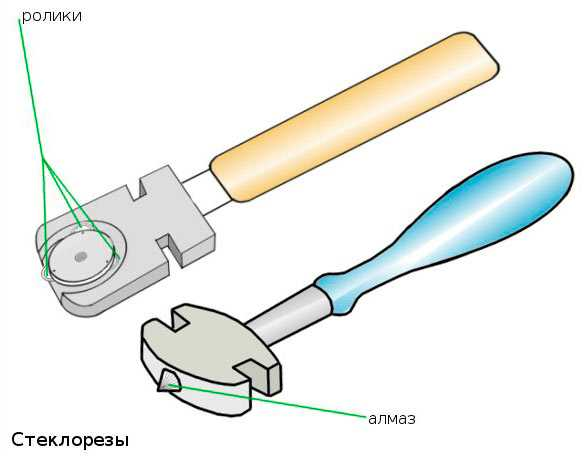 как резать стекло стеклорезом видео
